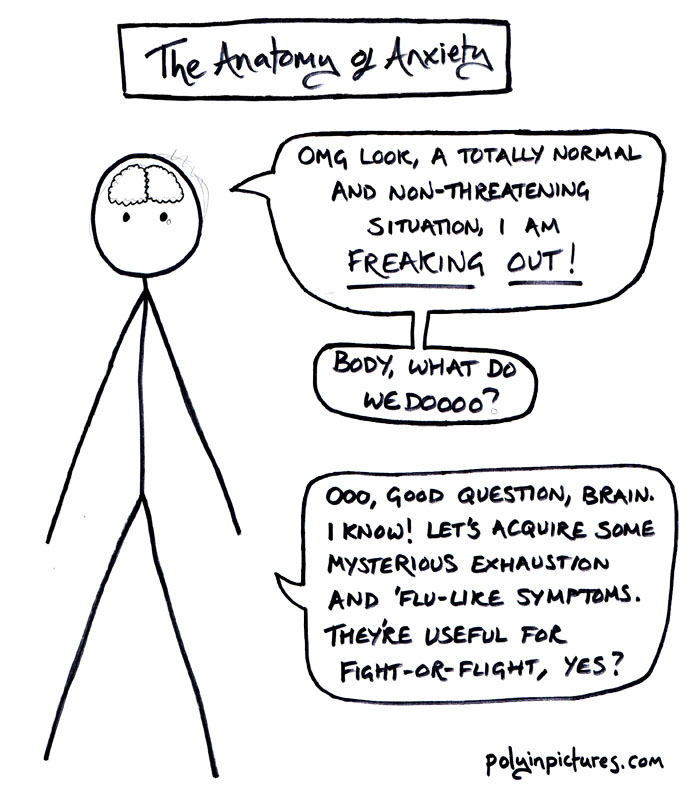 comic-2011-10-31 109. The Anatomy of Anxiety-1c220de1.jpg